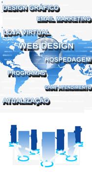 Manunteção de sites